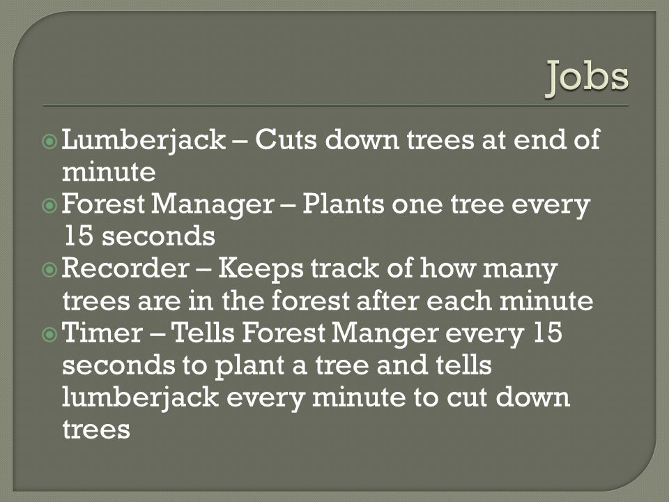 Minutes# of trees at start of a minute # of new trees# of trees cut# of trees at end of minute 1120+4123 2+4 3 4 5 6 7 8 9 10+4
