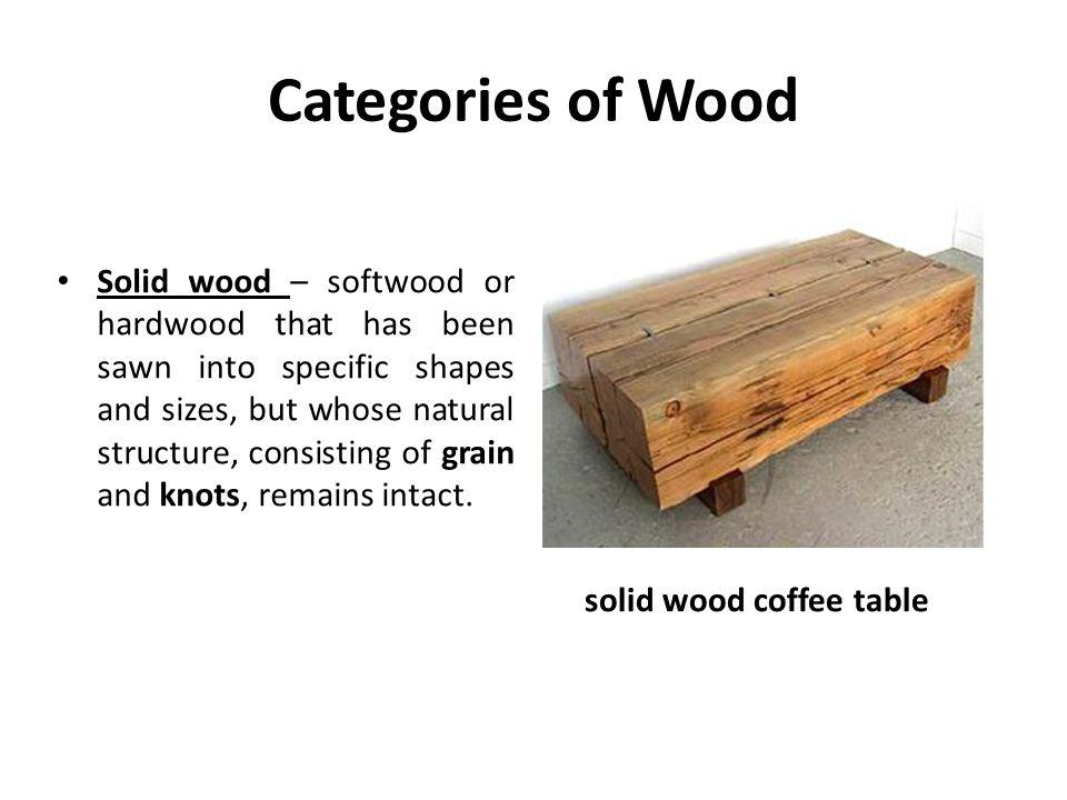 Categories of Wood grain