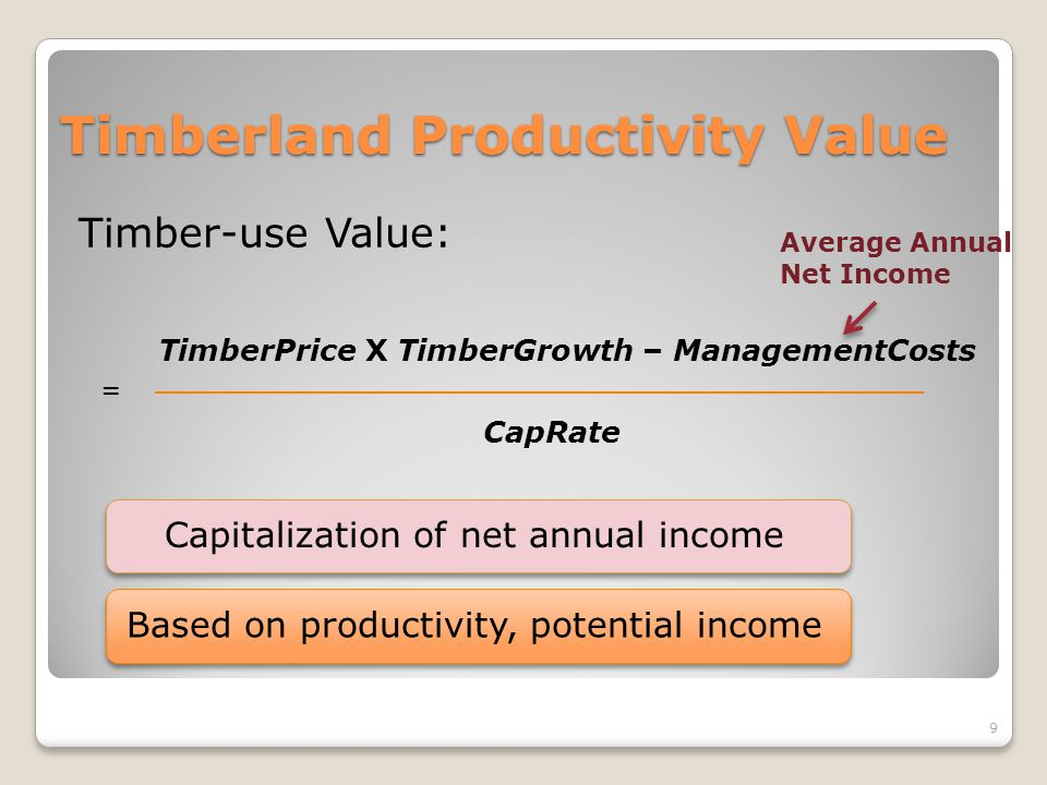 Timberland Productivity Value Timber-use Value: 9 Capitalization of net annual income Based on productivity, potential income Average Annual Net Incom