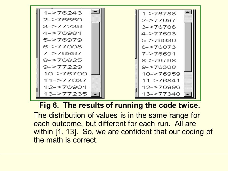 Fig 6. The results of running the code twice. The distribution of values is in the same range for each outcome, but different for each run. All are wi
