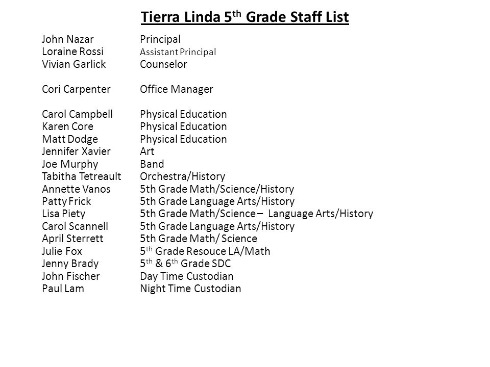 Tierra Linda 5 th Grade Staff List John NazarPrincipal Loraine Rossi Assistant Principal Vivian GarlickCounselor Cori CarpenterOffice Manager Carol CampbellPhysical Education Karen CorePhysical Education Matt DodgePhysical Education Jennifer XavierArt Joe MurphyBand Tabitha TetreaultOrchestra/History Annette Vanos5th Grade Math/Science/History Patty Frick5th Grade Language Arts/History Lisa Piety5th Grade Math/Science – Language Arts/History Carol Scannell5th Grade Language Arts/History April Sterrett5th Grade Math/ Science Julie Fox5 th Grade Resouce LA/Math Jenny Brady5 th & 6 th Grade SDC John FischerDay Time Custodian Paul LamNight Time Custodian