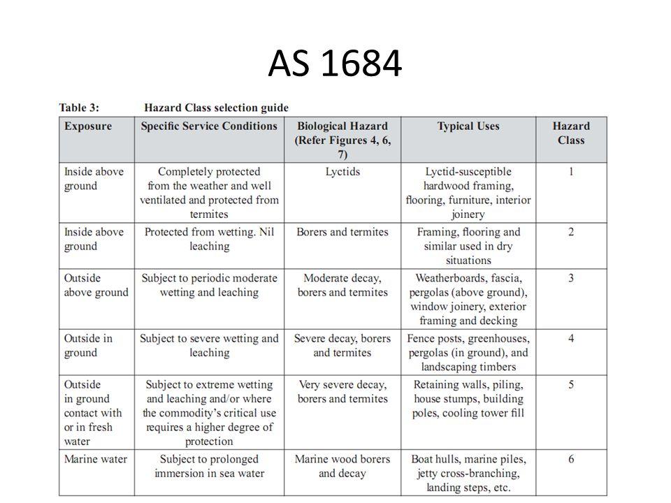 AS 1684