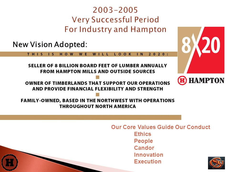 23 Our Core Values Guide Our Conduct Ethics People Candor Innovation Execution 2003-2005 Very Successful Period For Industry and Hampton New Vision Adopted: