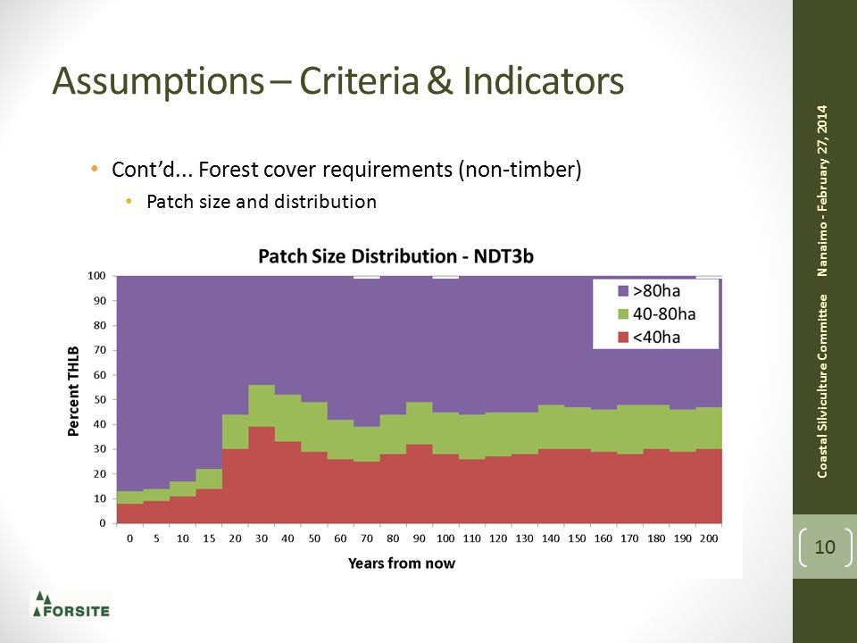 Assumptions – Criteria & Indicators Cont'd... Forest cover requirements (non-timber) Patch size and distribution Nanaimo - February 27, 2014 Coastal S