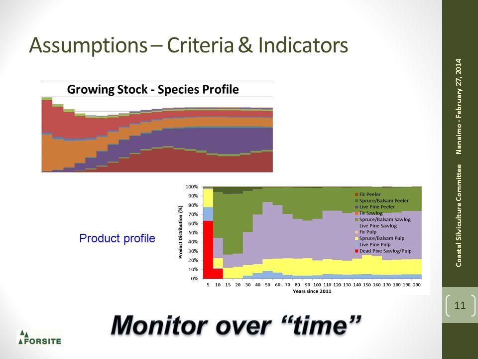 Assumptions – Criteria & Indicators Nanaimo - February 27, 2014 Coastal Silviculture Committee 11 Product profile