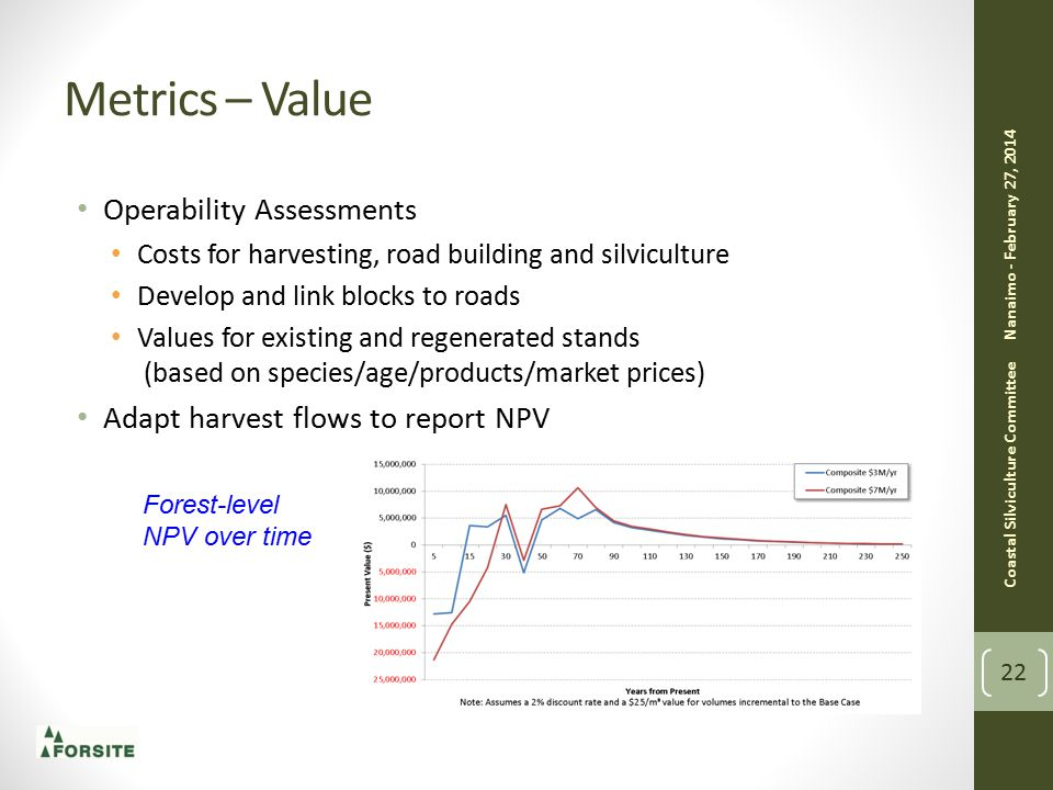 Metrics – Value Operability Assessments Costs for harvesting, road building and silviculture Develop and link blocks to roads Values for existing and regenerated stands (based on species/age/products/market prices) Adapt harvest flows to report NPV Nanaimo - February 27, 2014 Coastal Silviculture Committee 22 Forest-level NPV over time