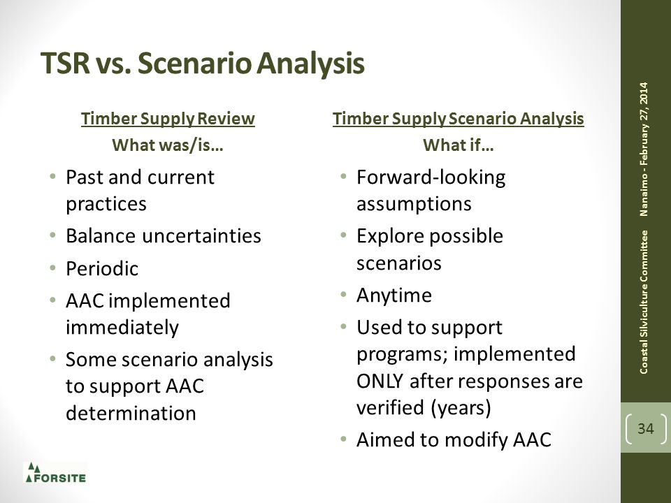 TSR vs. Scenario Analysis Timber Supply Review What was/is… Past and current practices Balance uncertainties Periodic AAC implemented immediately Some