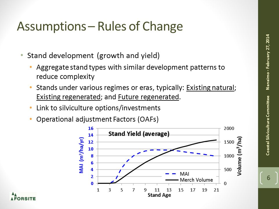 Assumptions – Rules of Change Stand development (growth and yield) Aggregate stand types with similar development patterns to reduce complexity Stands under various regimes or eras, typically: Existing natural; Existing regenerated; and Future regenerated.