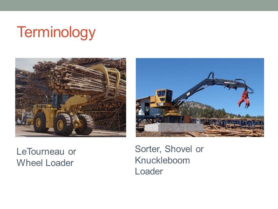 Terminology Sorter, Shovel or Knuckleboom Loader LeTourneau or Wheel Loader
