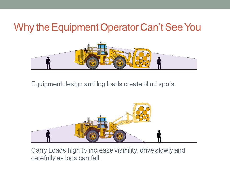 Why the Equipment Operator Can't See You Equipment design and log loads create blind spots. Carry Loads high to increase visibility, drive slowly and