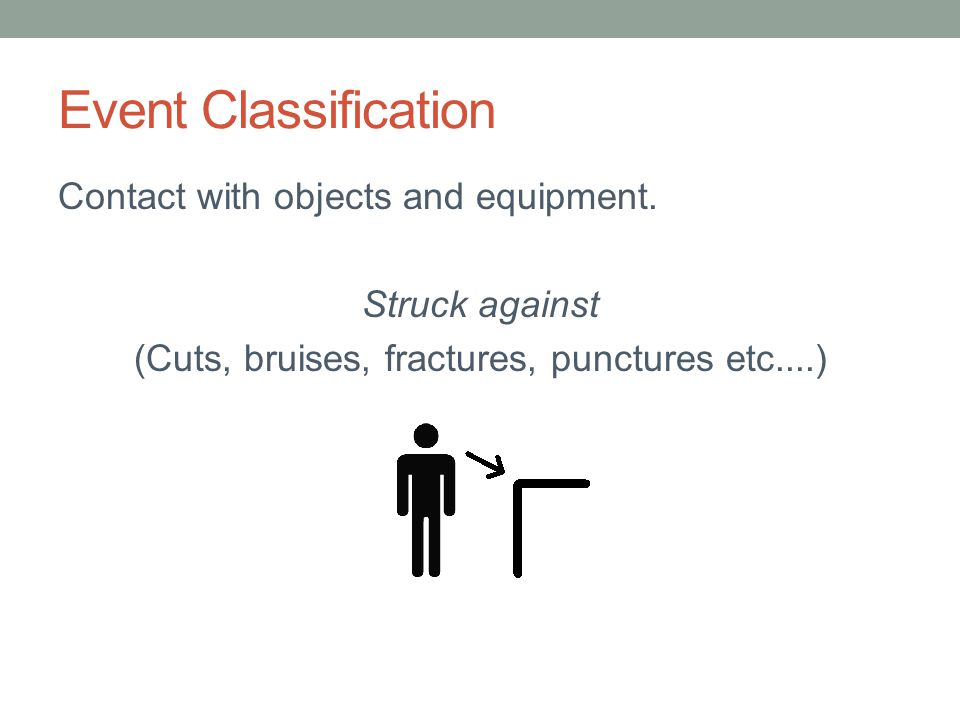 Event Classification Contact with objects and equipment. Struck against (Cuts, bruises, fractures, punctures etc....)