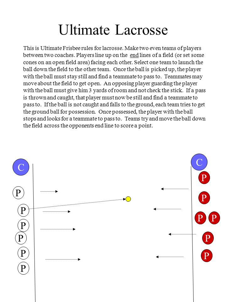 Ultimate Lacrosse P P This is Ultimate Frisbee rules for lacrosse.