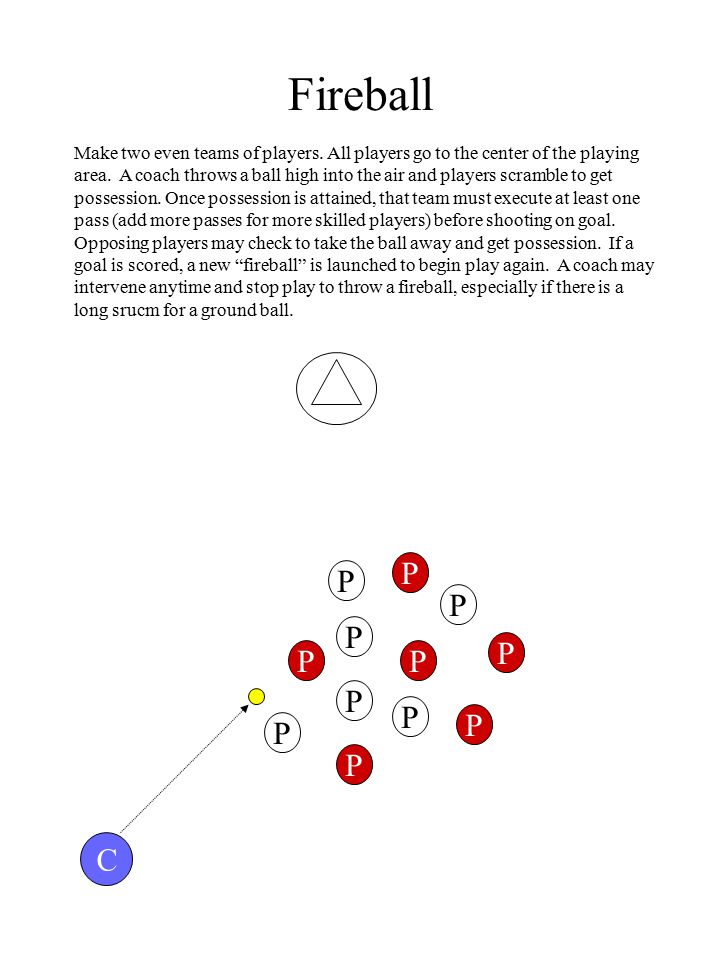 Fireball P P Make two even teams of players. All players go to the center of the playing area. A coach throws a ball high into the air and players scr