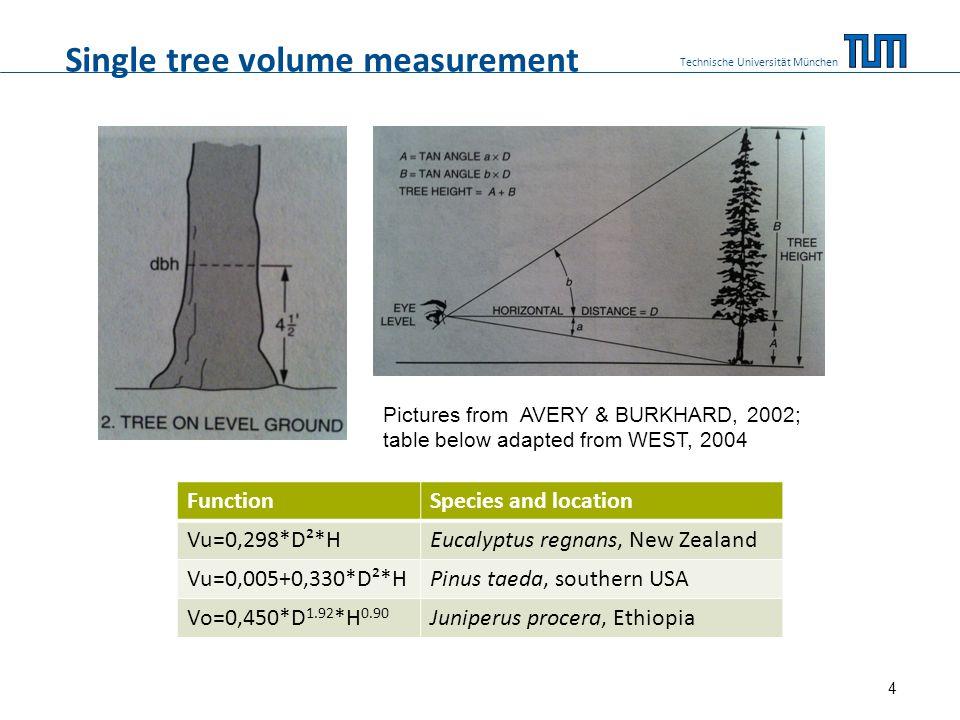Single tree volume measurement Technische Universität München FunctionSpecies and location Vu=0,298*D²*HEucalyptus regnans, New Zealand Vu=0,005+0,330