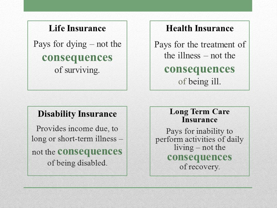 Life Insurance Pays for dying – not the consequences of surviving.