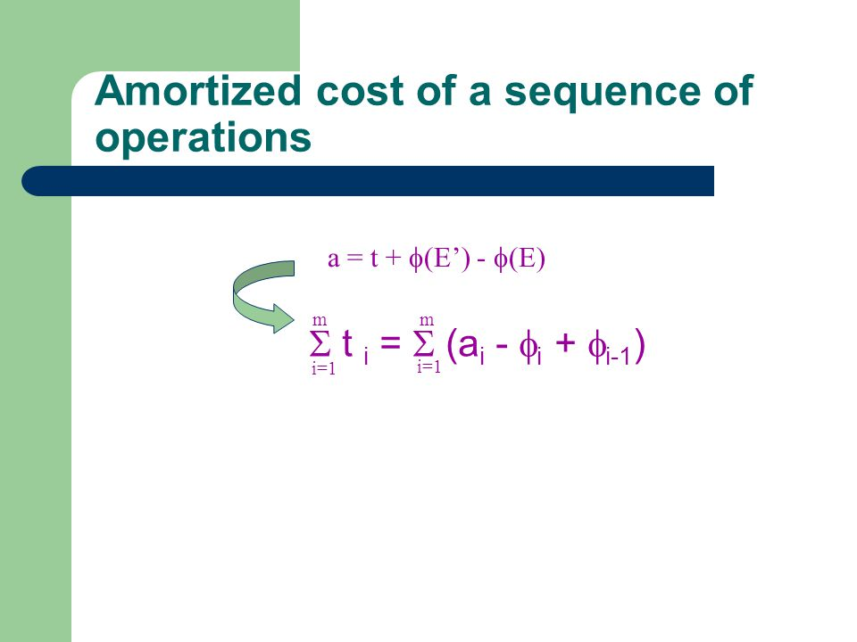 Amortized cost of a sequence of operations  t i =  (a i -  i +  i-1 ) i=1 m m a = t +  (E') -  (E)