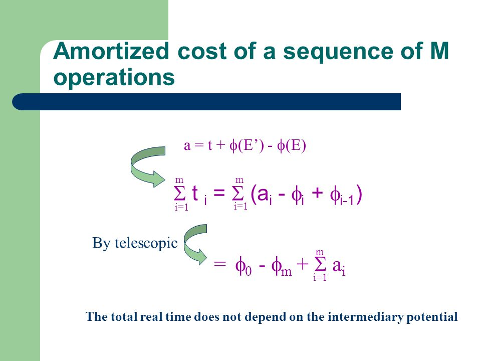 Amortized cost of a sequence of M operations  t i =  (a i -  i +  i-1 ) i=1 m m =  0 -  m +  a i i=1 m By telescopic The total real time does n