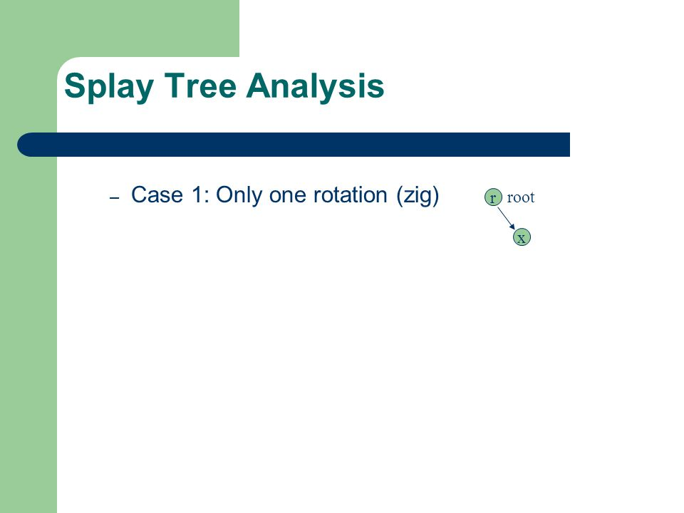 Splay Tree Analysis – Case 1: Only one rotation (zig) r x root