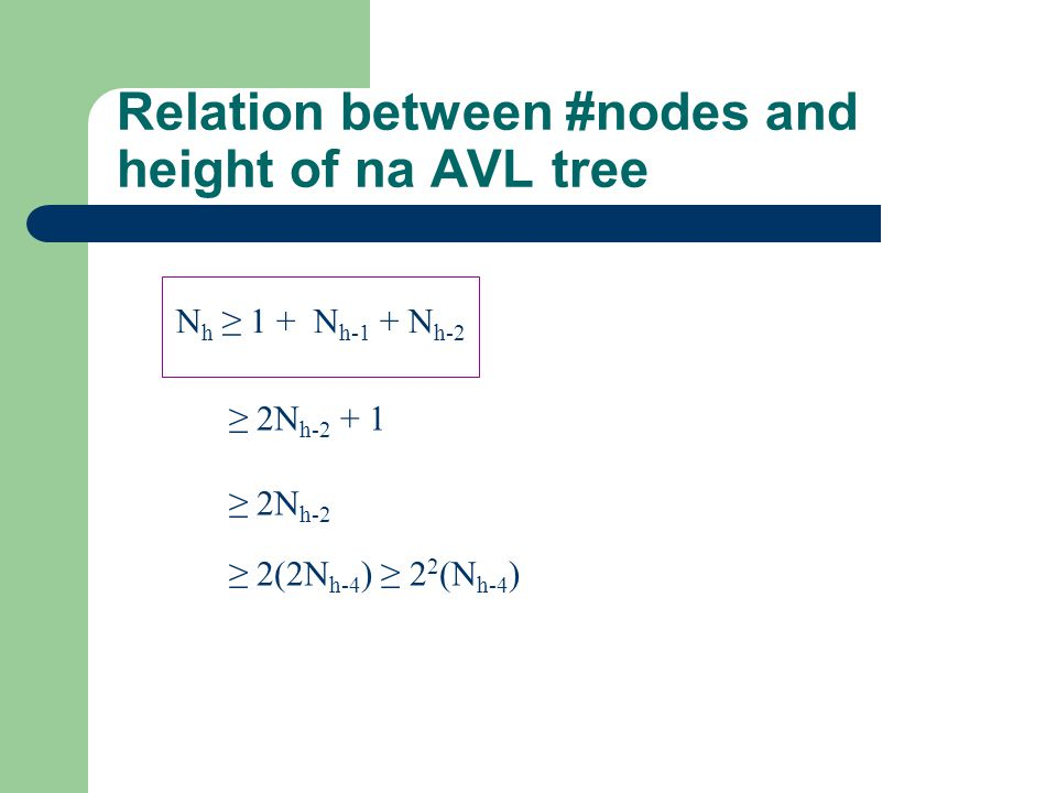 Relation between #nodes and height of na AVL tree N h ≥ 1 + N h-1 + N h-2 ≥ 2N h-2 + 1 ≥ 2N h-2 ≥ 2(2N h-4 ) ≥ 2 2 (N h-4 )