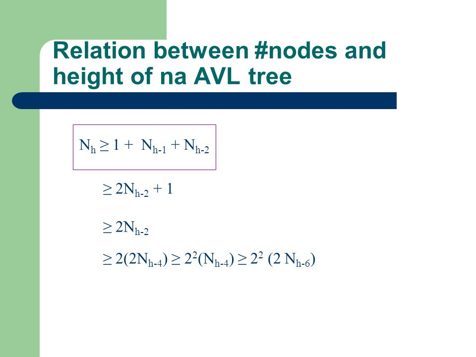 Relation between #nodes and height of na AVL tree N h ≥ 1 + N h-1 + N h-2 ≥ 2N h-2 + 1 ≥ 2N h-2 ≥ 2(2N h-4 ) ≥ 2 2 (N h-4 ) ≥ 2 2 (2 N h-6 )
