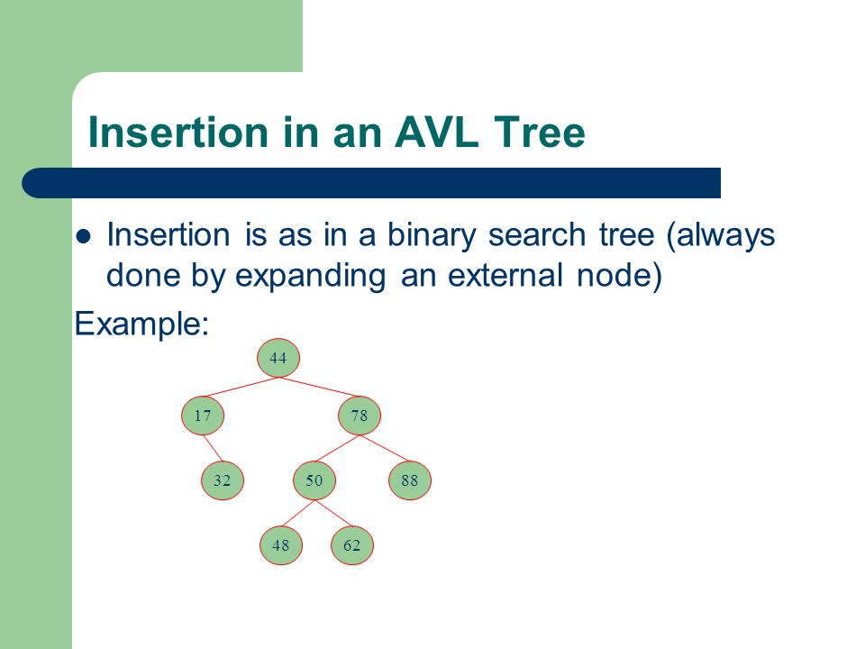 Insertion in an AVL Tree Insertion is as in a binary search tree (always done by expanding an external node) Example: 44 1778 325088 4862