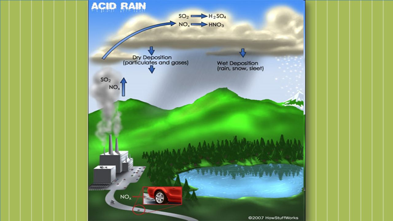 Southern Canada (near the Great Lakes region) experiences the highest levels of acid rain.