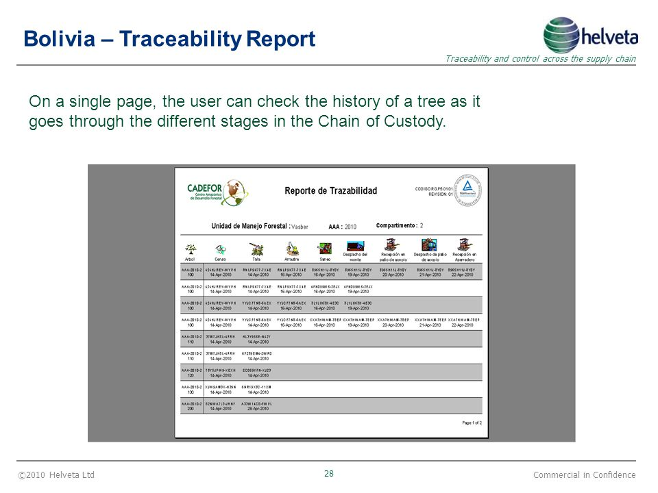 ©2010 Helveta Ltd 28 Traceability and control across the supply chain Commercial in Confidence Bolivia – Traceability Report On a single page, the user can check the history of a tree as it goes through the different stages in the Chain of Custody.