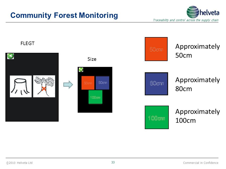 ©2010 Helveta Ltd 33 Traceability and control across the supply chain Commercial in Confidence Size Approximately 50cm Approximately 80cm Approximately 100cm FLEGT Community Forest Monitoring