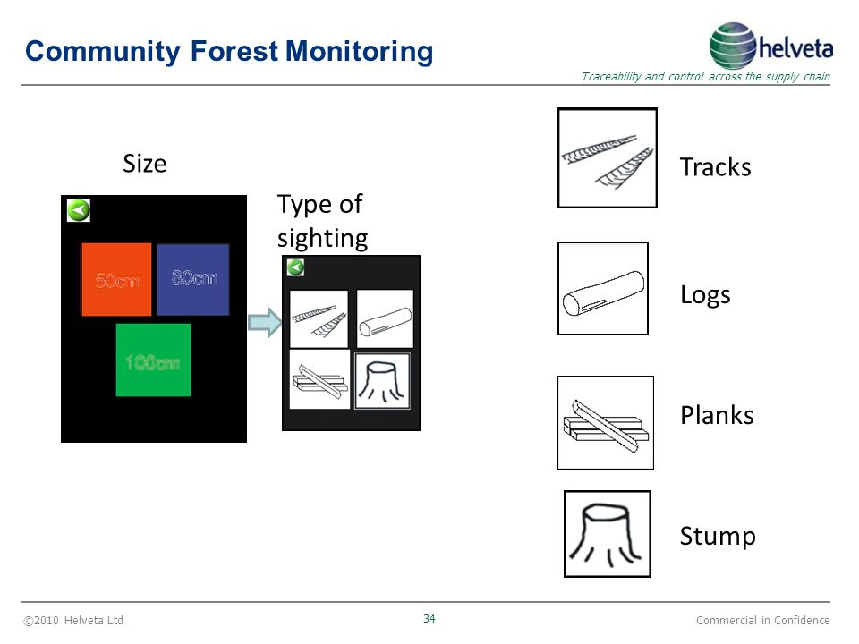 ©2010 Helveta Ltd 34 Traceability and control across the supply chain Commercial in Confidence Size Type of sighting Tracks Logs Planks Stump Communit