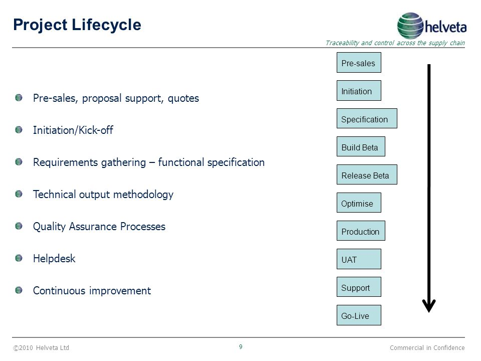 ©2010 Helveta Ltd 9 Traceability and control across the supply chain Commercial in Confidence Project Lifecycle Pre-sales, proposal support, quotes In