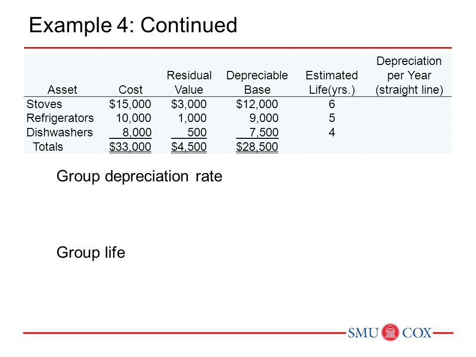 Example 8: GAAP vs.