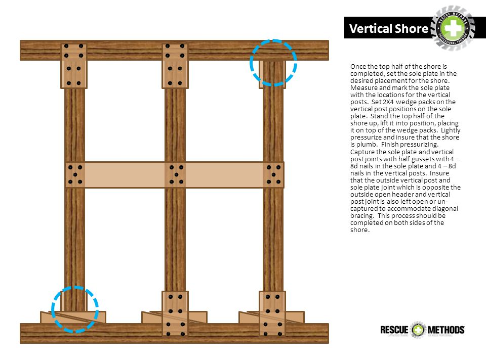 For diagonal bracing, utilize 2X6 dimensional timber on each side of the shore.