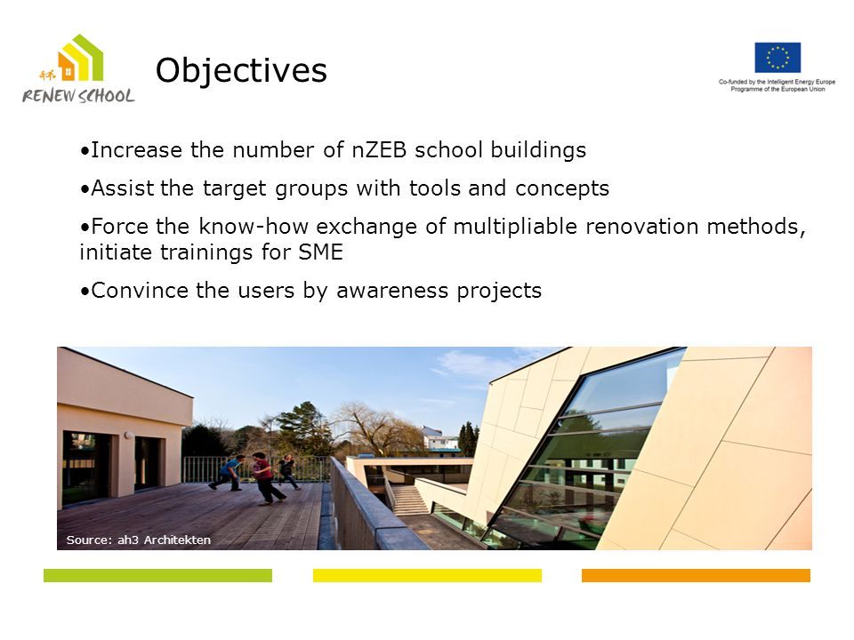 School buildings from the 1950s to 1980s with: A high need of school renovations all over Europe A big typological potential for the use of prefabricated elements  High Energy Consumption  Poor Indoor Air and Light Quality  Fossil Fuels Energy and education related developments require adaptations of schools.