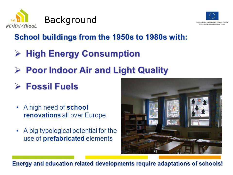 Demo-school renovations Quelle: PAUAT Architekten, AEE INTEC Background Source: arch+more, AEE INTEC