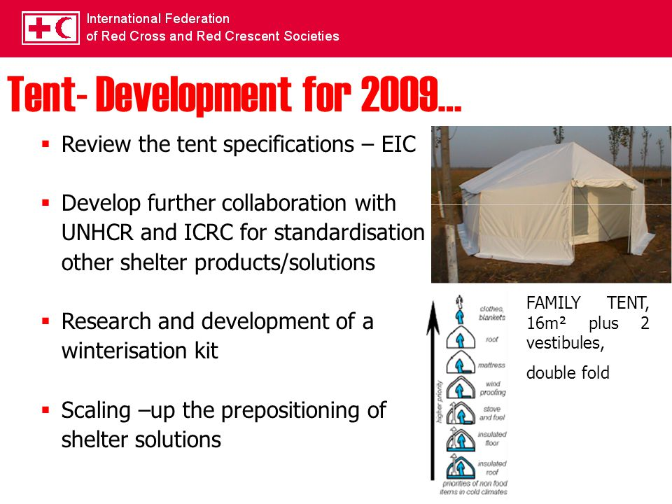 Tent- Development for 2009…  Review the tent specifications – EIC  Develop further collaboration with UNHCR and ICRC for standardisation other shelt