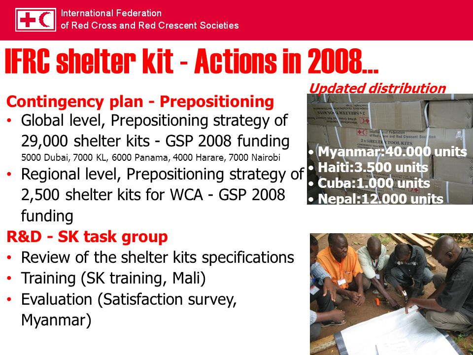 IFRC shelter kit - Actions in 2008… Contingency plan - Prepositioning Global level, Prepositioning strategy of 29,000 shelter kits - GSP 2008 funding