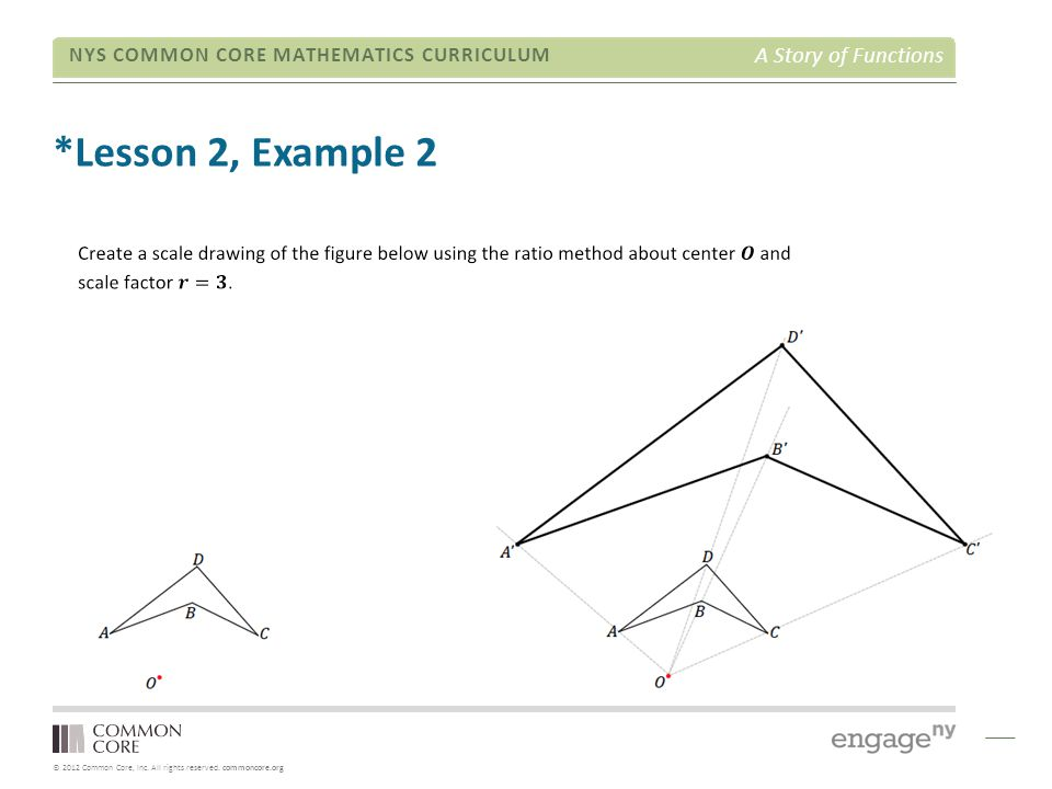 © 2012 Common Core, Inc. All rights reserved. commoncore.org NYS COMMON CORE MATHEMATICS CURRICULUM A Story of Functions *Lesson 2, Example 2