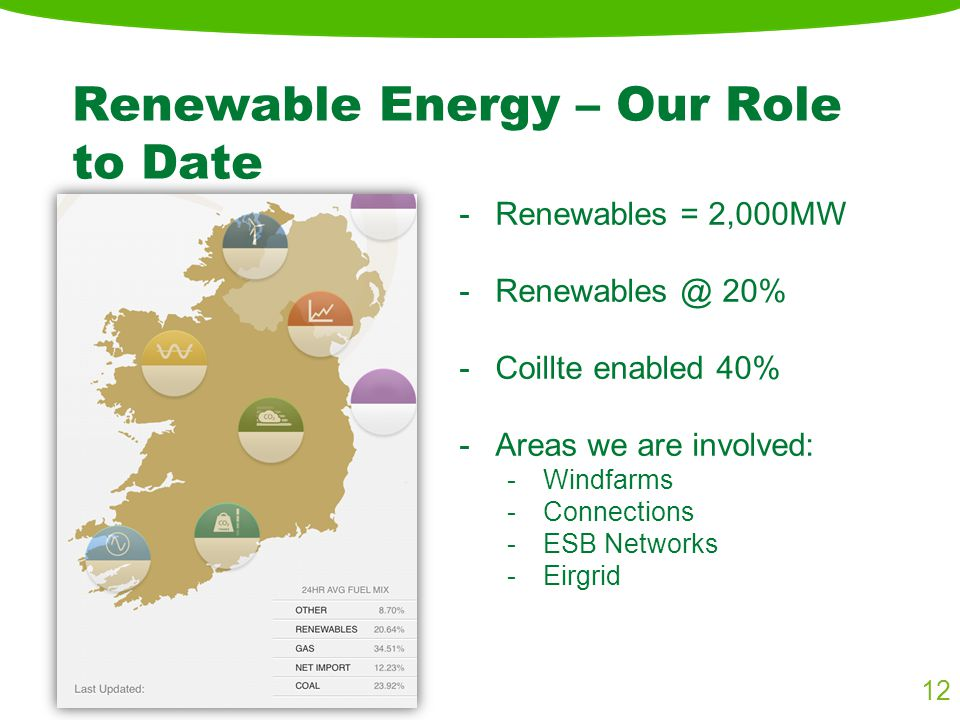 Renewable Energy – Our Role to Date -Renewables = 2,000MW -Renewables @ 20% -Coillte enabled 40% -Areas we are involved: -Windfarms -Connections -ESB Networks -Eirgrid 12