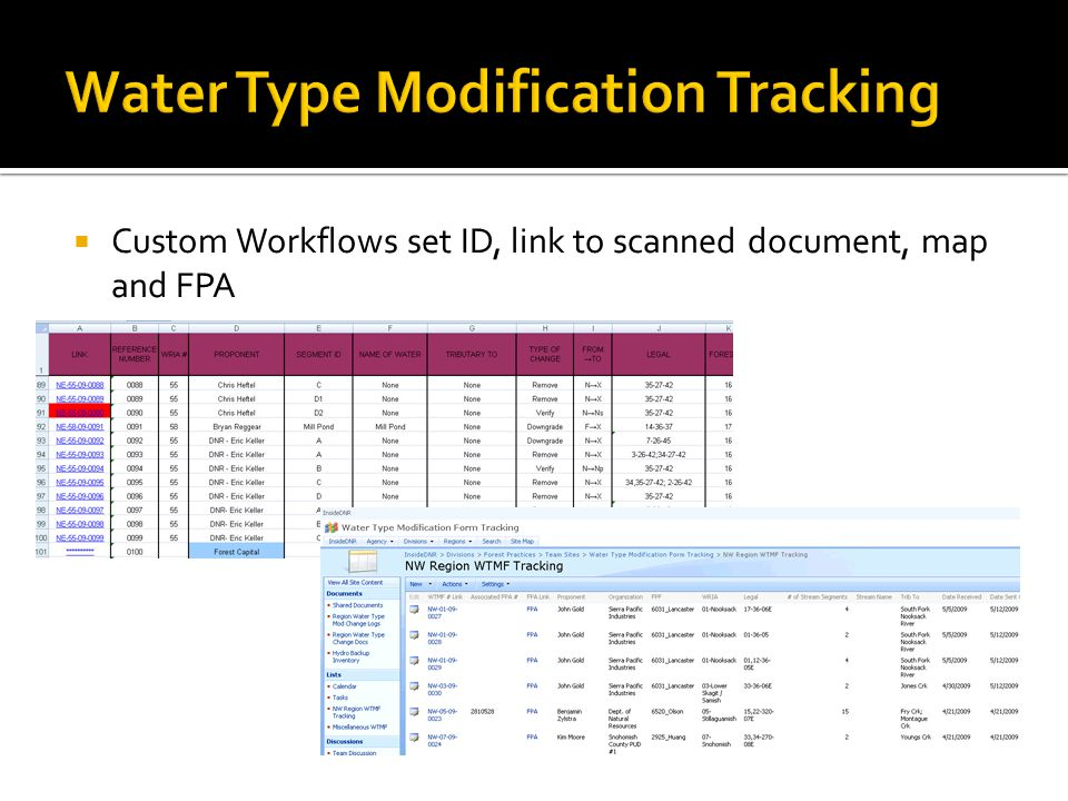  Custom Workflows set ID, link to scanned document, map and FPA
