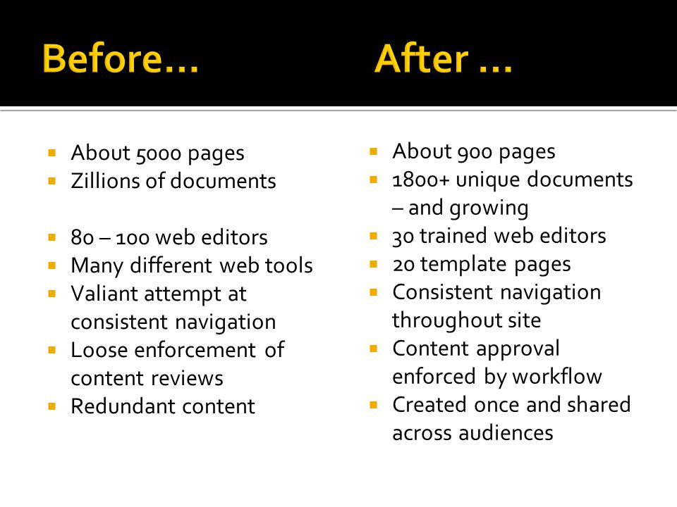  About 5000 pages  Zillions of documents  80 – 100 web editors  Many different web tools  Valiant attempt at consistent navigation  Loose enforcement of content reviews  Redundant content  About 900 pages  1800+ unique documents – and growing  30 trained web editors  20 template pages  Consistent navigation throughout site  Content approval enforced by workflow  Created once and shared across audiences
