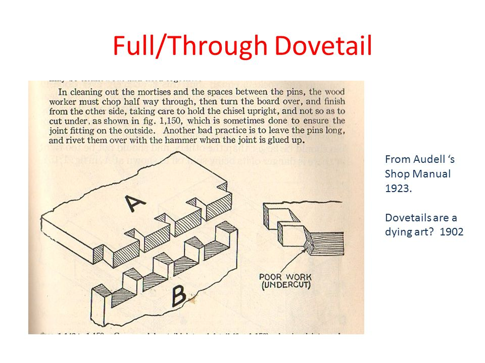 Full/Through Dovetail From Audell 's Shop Manual 1923. Dovetails are a dying art? 1902