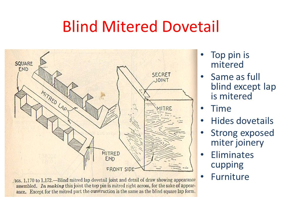 Blind Mitered Dovetail Top pin is mitered Same as full blind except lap is mitered Time Hides dovetails Strong exposed miter joinery Eliminates cuppin