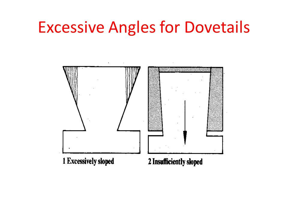 Diminished Dovetail Cross between dado and sliding dovetail Always a stop joint Directional