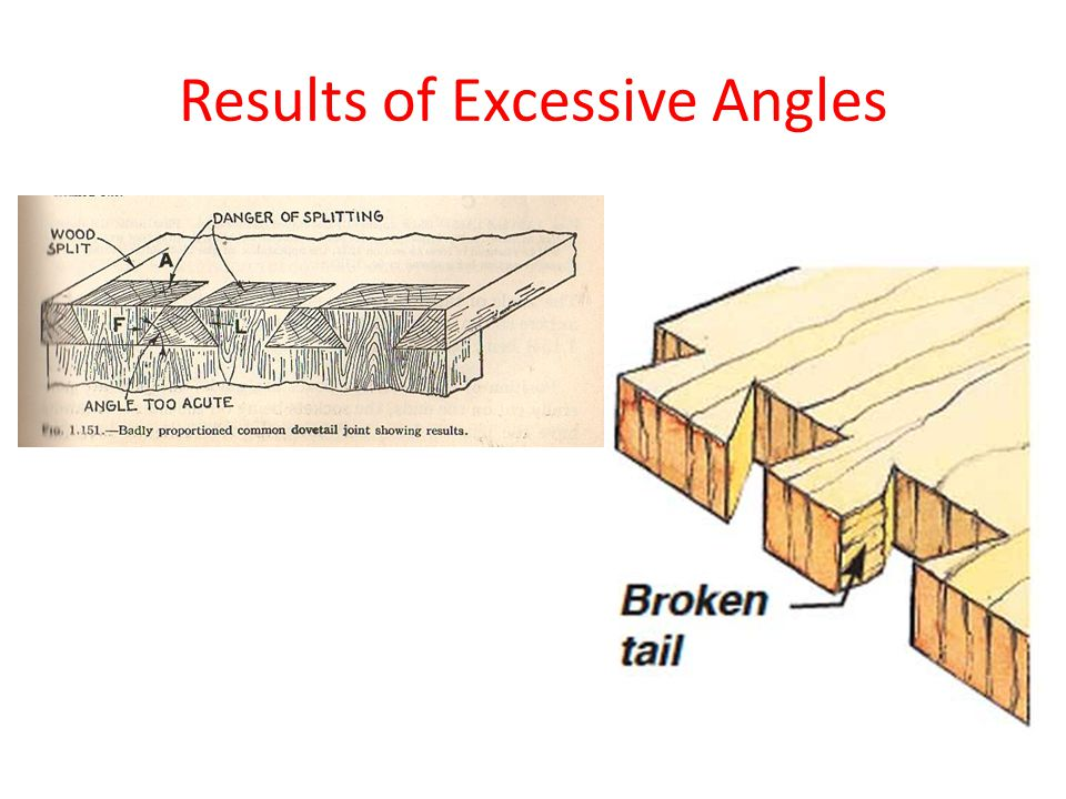Common dovetail bits by two manufacturers.Angle vs.