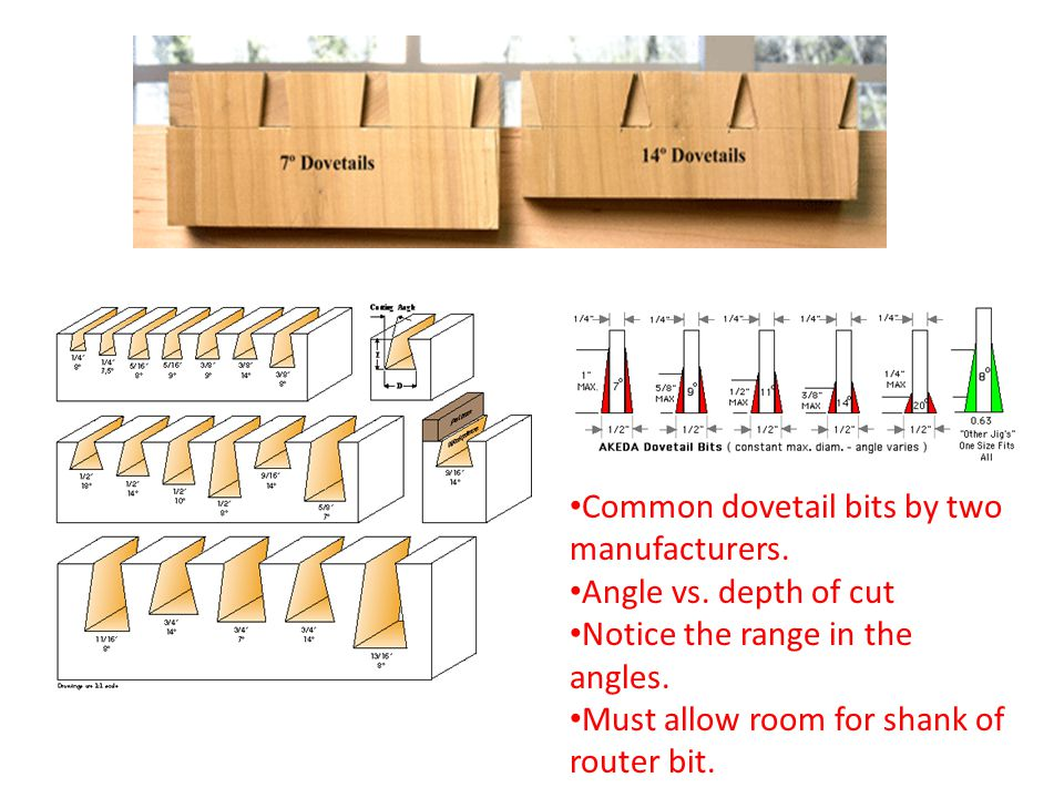 Common dovetail bits by two manufacturers. Angle vs. depth of cut Notice the range in the angles. Must allow room for shank of router bit.