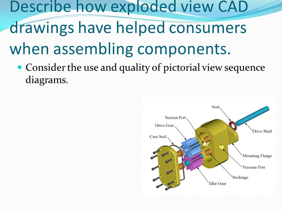 Describe how exploded view CAD drawings have helped consumers when assembling components. Consider the use and quality of pictorial view sequence diag