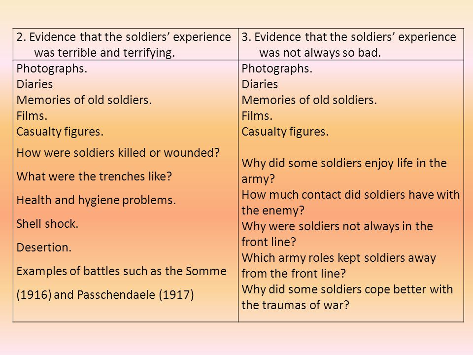 2. Evidence that the soldiers' experience was terrible and terrifying. 3. Evidence that the soldiers' experience was not always so bad. Photographs. D