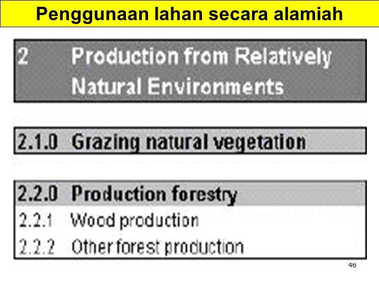 46 Penggunaan lahan secara alamiah
