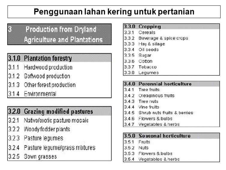 48 Penggunaan lahan kering untuk pertanian