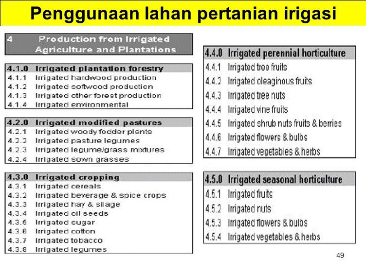 49 Penggunaan lahan pertanian irigasi